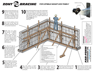 Fab-Form Installation Guide for ICF Wall Construction under 6' - ICF & More Oklahoma