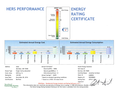 See a HERS Energy Rating Certificate for an ICF Home in Oklahoma here...